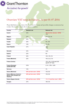VAT-rates EU July 1 2016